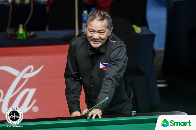 who is the best pool player in the world?